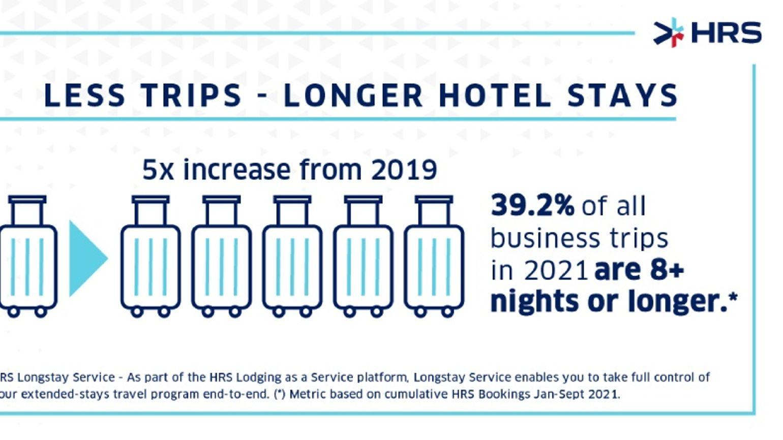 HRS longstay stats