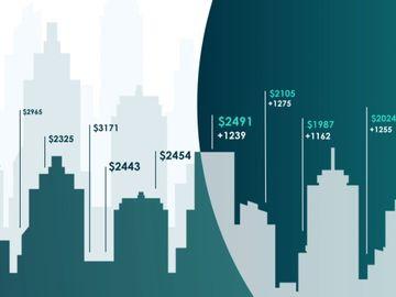 Hot 25 Startups 2020: Hotelmize