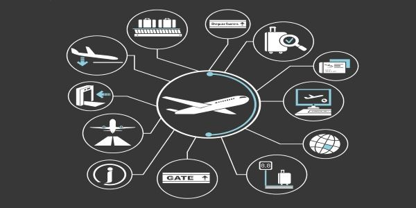 Beacons lighting the way for airport investment