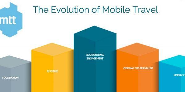 Introducing a strategic framework for the evolution of mobile travel