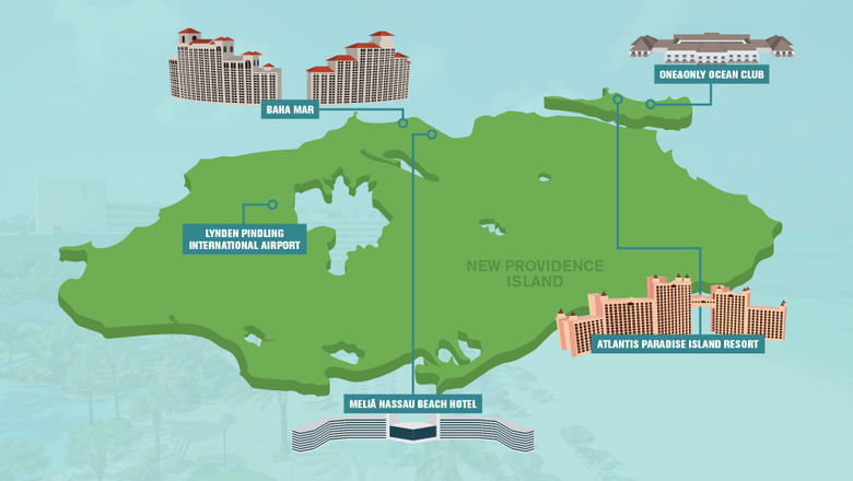 Clash of the megas: Atlantis vs. Baha Mar